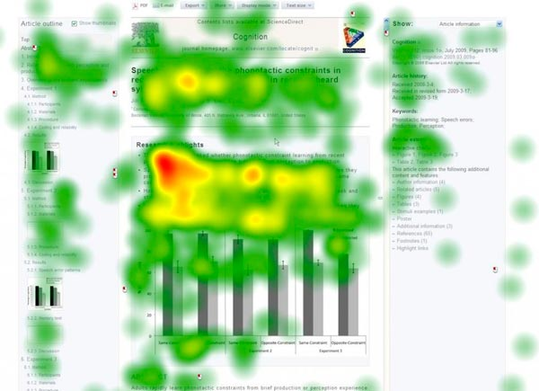 Web usability design based on eyw tracking researches results