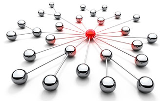 Link building and link baiting as type of search engine services and seo campaigns